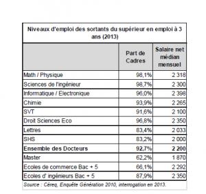 salaire_doc_etatemploiscient_2016